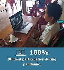 Student Participation.jpg