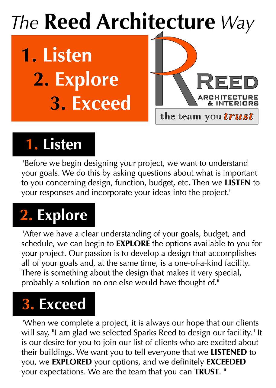 Reed Architecure Way JPG.jpg