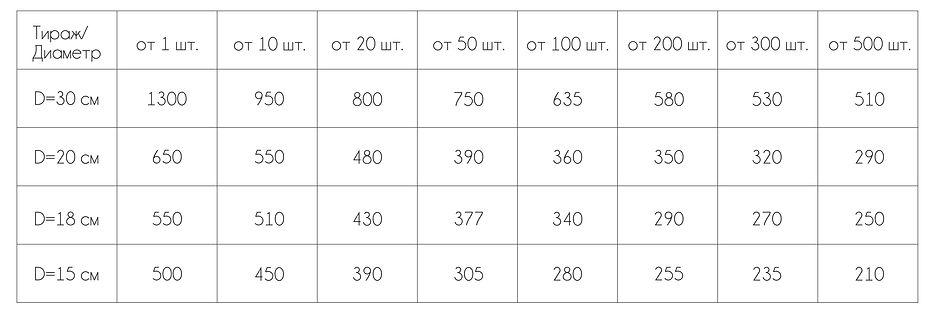 цены на тарелки.jpg
