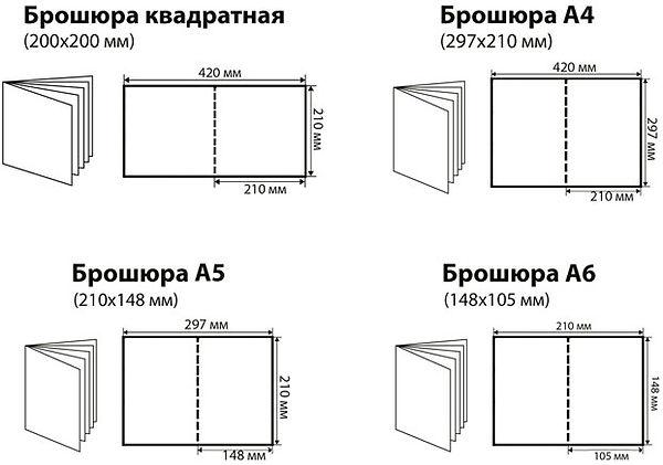 format_catalogs.jpg