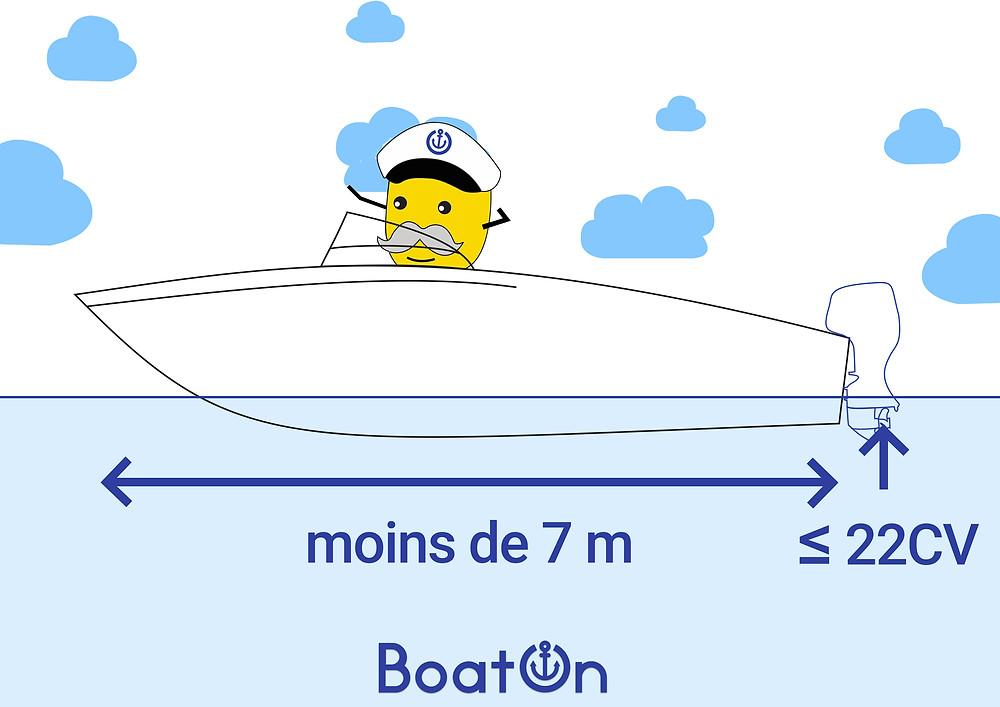 achat bateau occasion