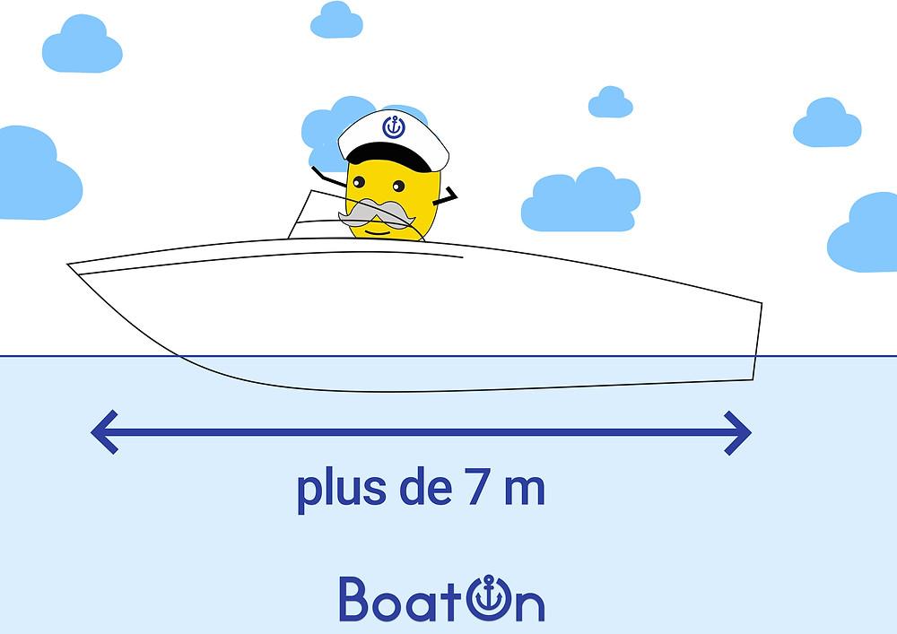 Achat bateau papiers