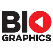 Biographics