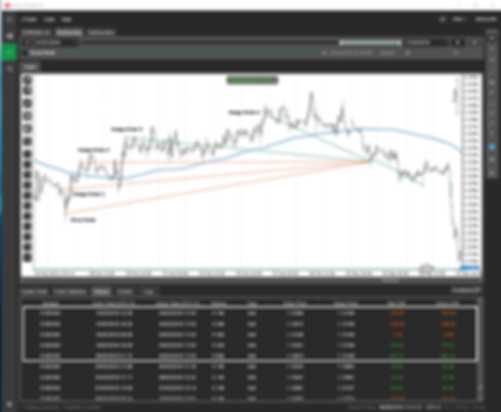 Forex Trading Robot - Drive & Hedging Orders