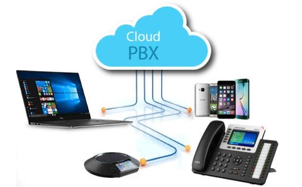 Central telefónica virtual