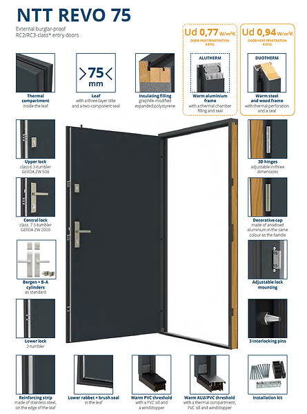Gerda security steel door structure