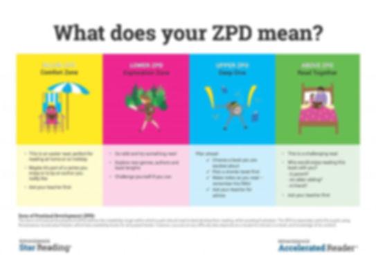 Zpd-Poster2-1024x728.jpg