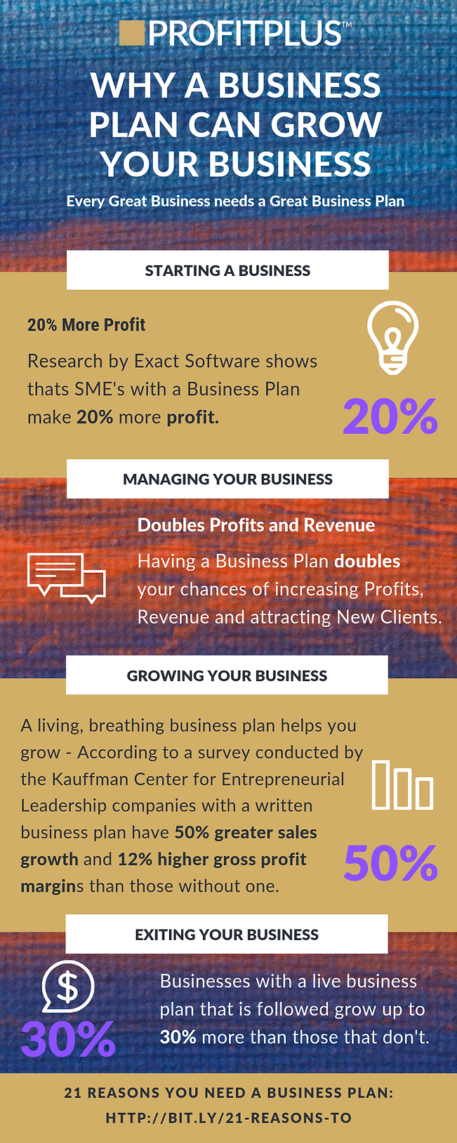Creating Your Business Plan (4).png