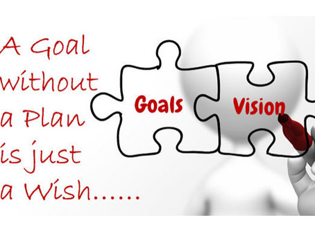 2 Things Top Business Owners or CEO's Always Do When Creating Business Plans