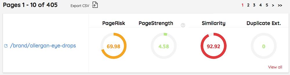 Safecont Content audit tool Pages Report