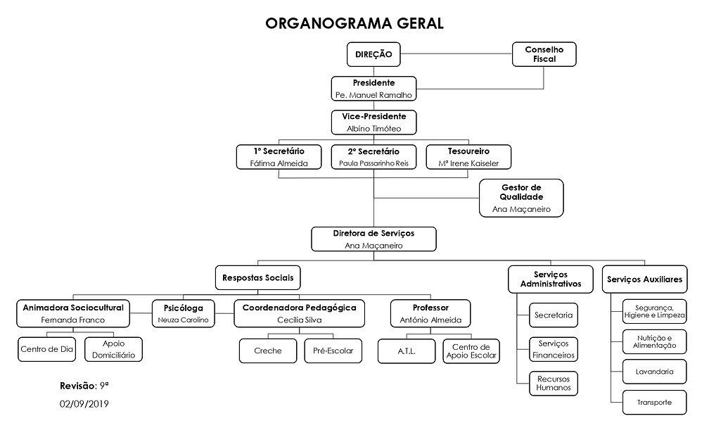 Organograma CSPPN_page-0001.jpg