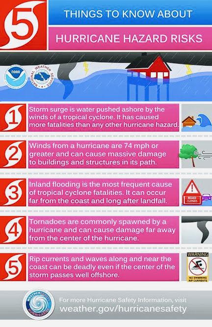 Hurricane Prepardness 2.jpg
