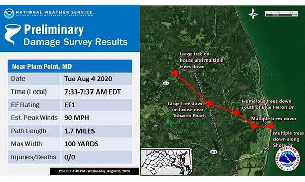 NOAA Damage Summary.jpg