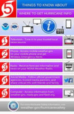 Hurricane Prepardness 3.jpg