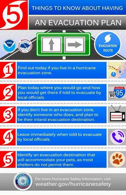 Hurricane Prepardness 1.jpg