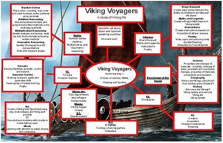 Year 5 Viking Voyagers Topic Web 2020.jp