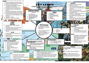 Year 4 Topic Web Jan 2020.jpg