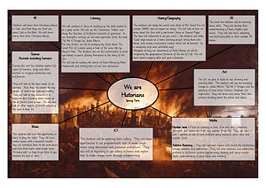 Y2 Topic Web - Spring Fired Up 2020.jpg