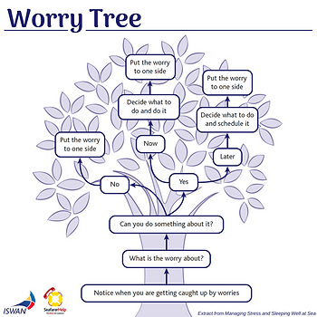 wellbeing page-Worry-tree.png