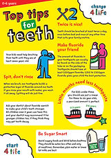 Dental_A5_Flyer_Age_0-6_Page_2.jpg