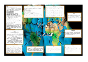 Y1 Topic Web World Kitchen 2020.jpg