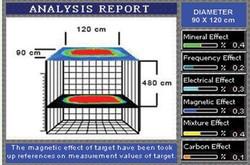 detector en paraguay