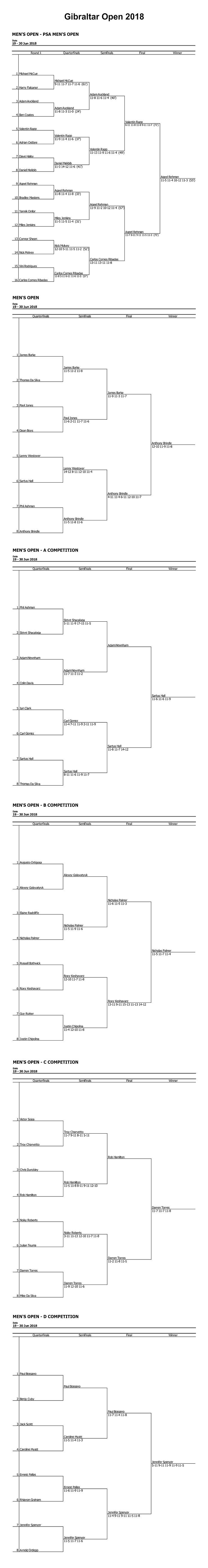 Mens Tournaments 2018.jpg