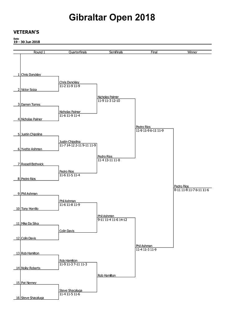 Vets Tournament 2018.jpg