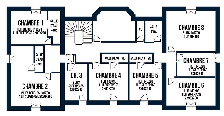 ChateauRignoux-Etage.png