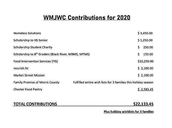 2020_Contributions.jpg