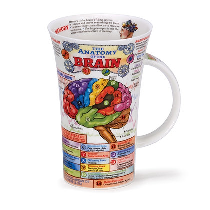 Dunoon Glencoe Mug - The Brain