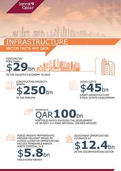 iq_sector-facts+data_infographics_fnl-01