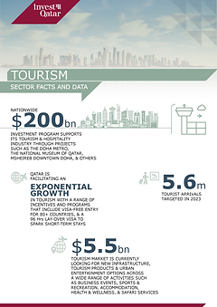 iq_sector-facts+data_infographics_fnl-08