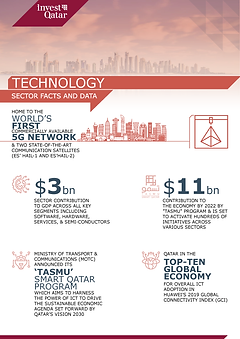 iq_sector-facts+data_infographics_fnl-06