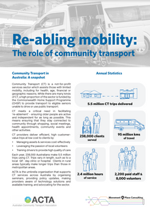 Re-abling mobility: The role of community transport