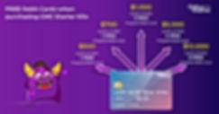 karta debetowa GokuMarket 3.jpg