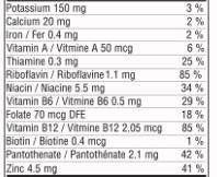 LA VITAMINE B12, SA CARENCE ET LE STYLE DE VIE 1
