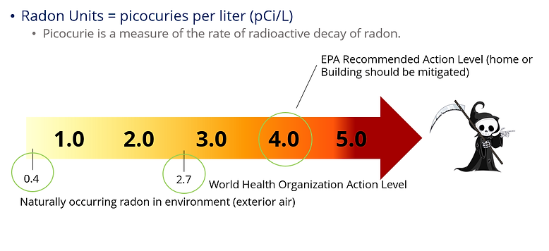 Radon Image.png