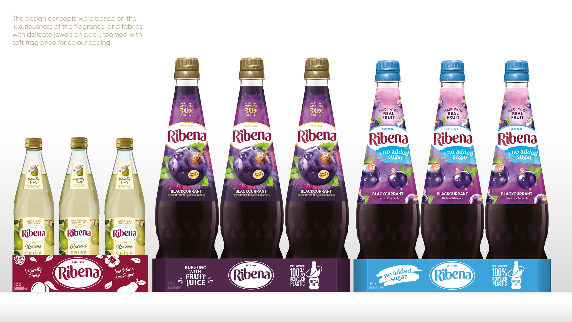 Ribena No Added Sugar