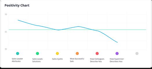 Positivity Chart.png