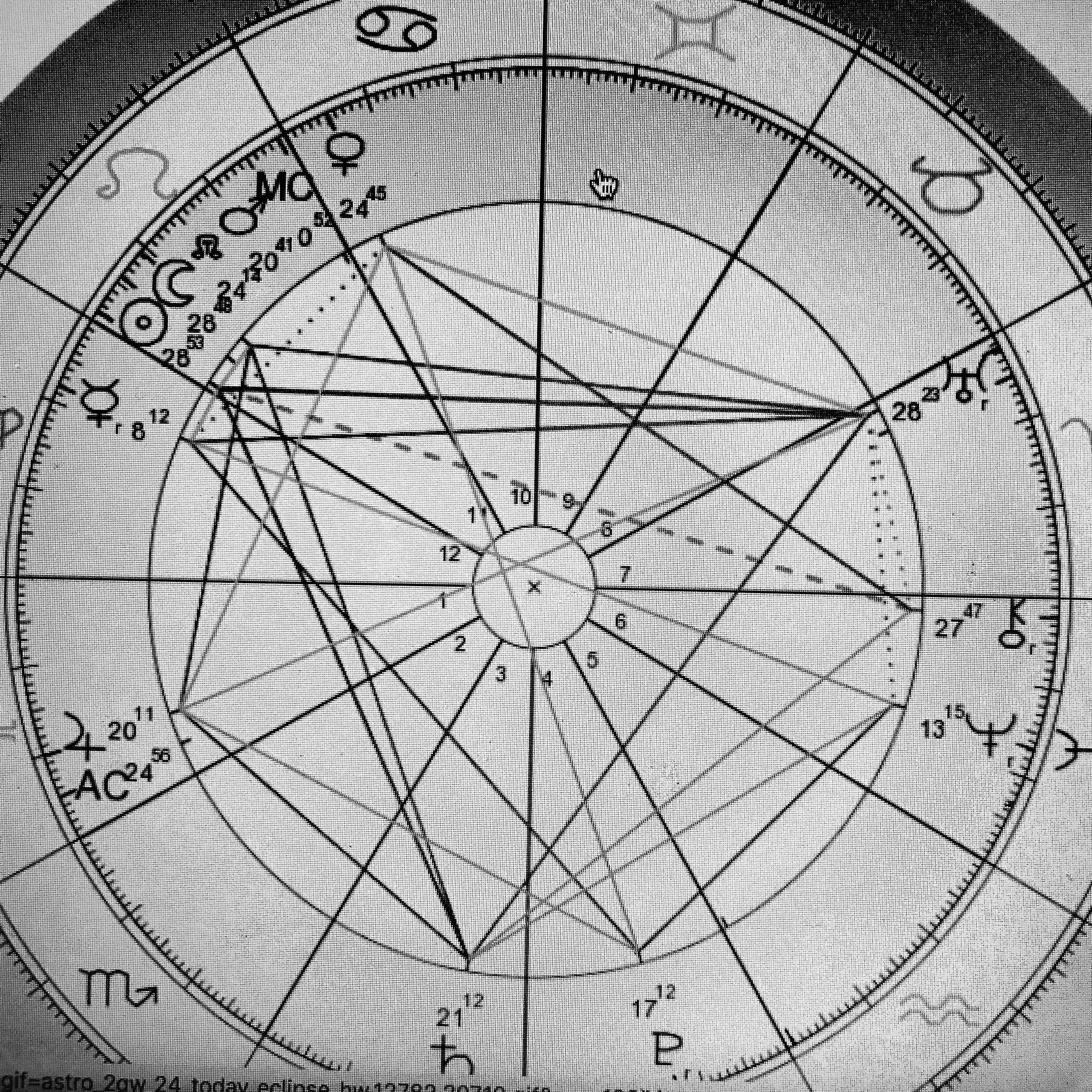 astroartistry