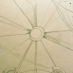 Sketch of Chart Wheel