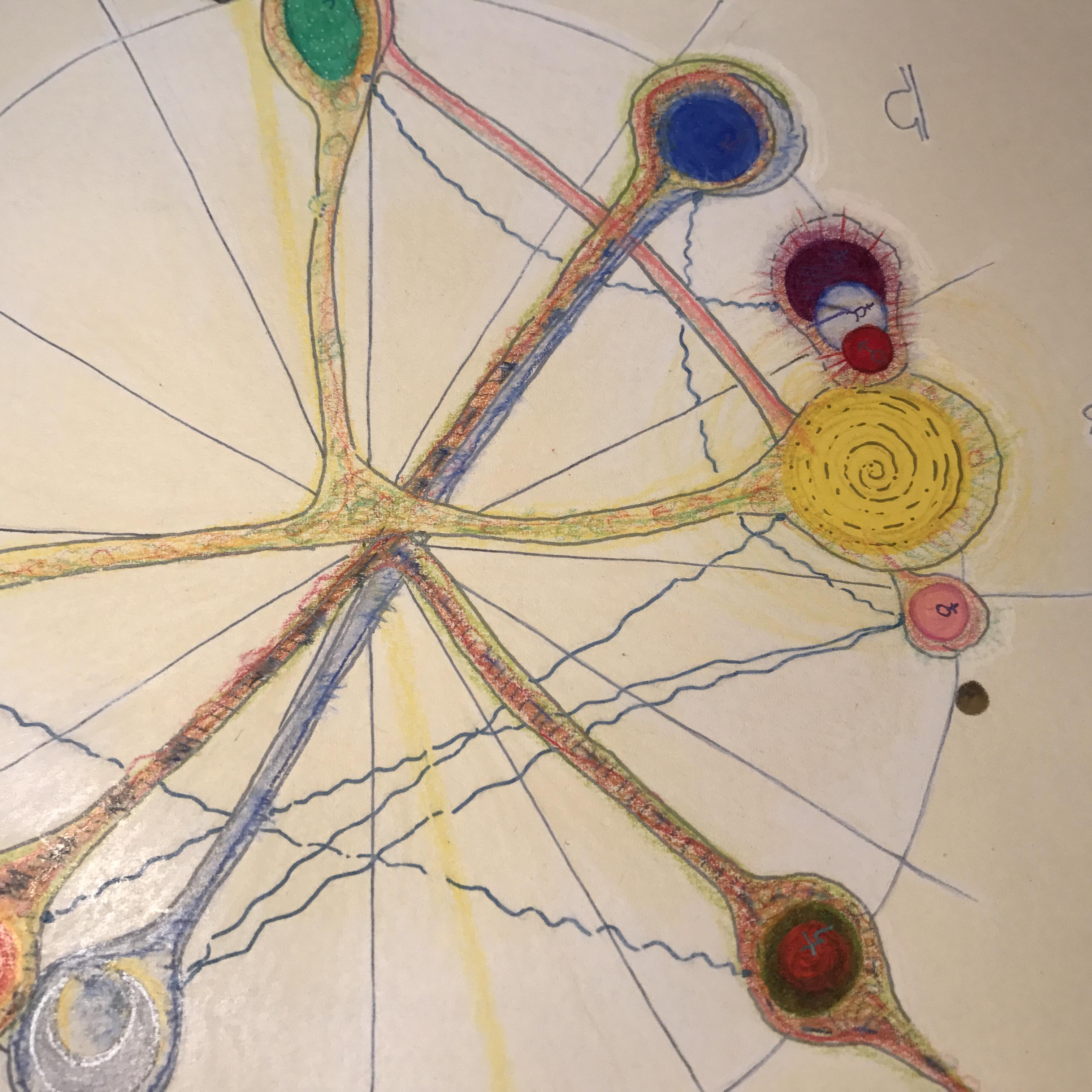 Final Chart Art Piece