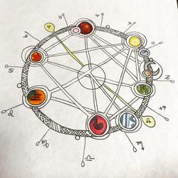 My Chart!