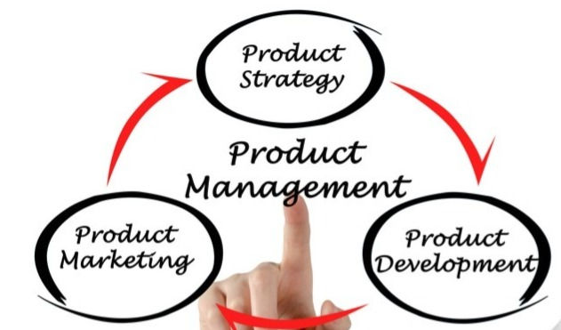 Aspiring Product Management series