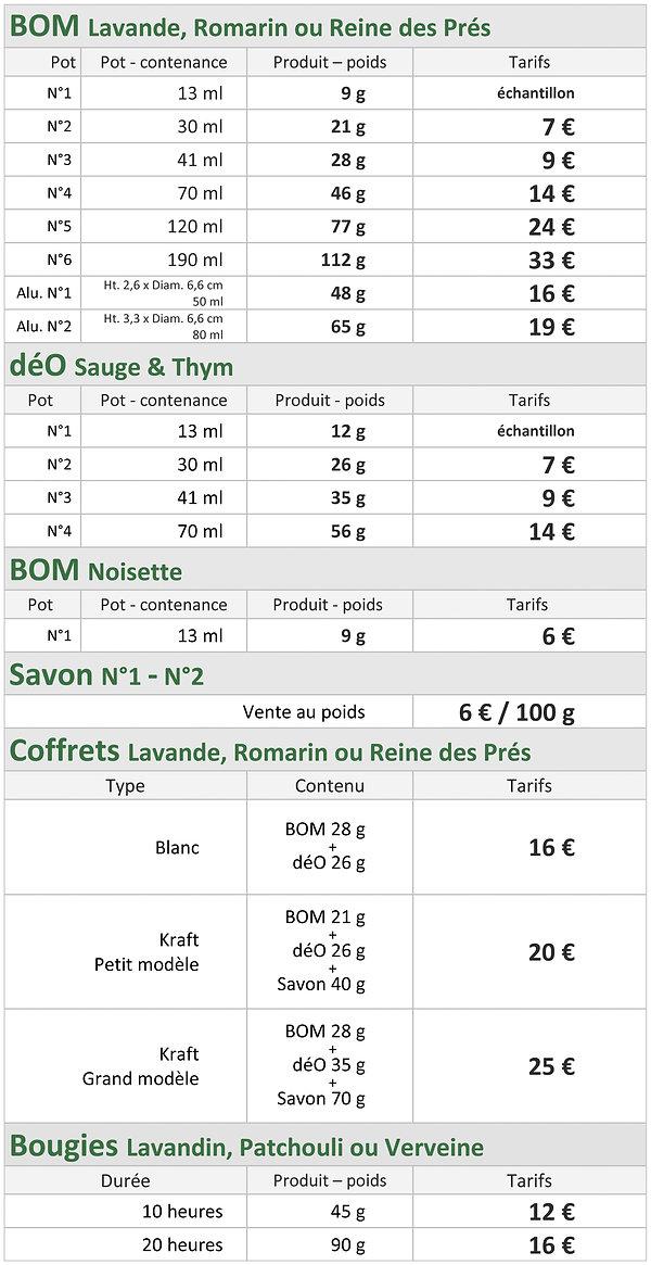 Tarifs Produits Exposés - Version 06 cop