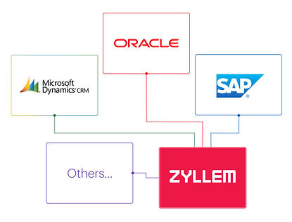 B Integrate with your systems v3.jpg