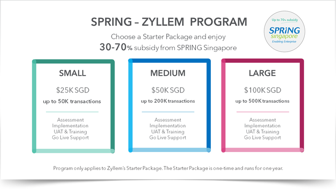 Kick Start Your Zyllem Adoption through SPRING!