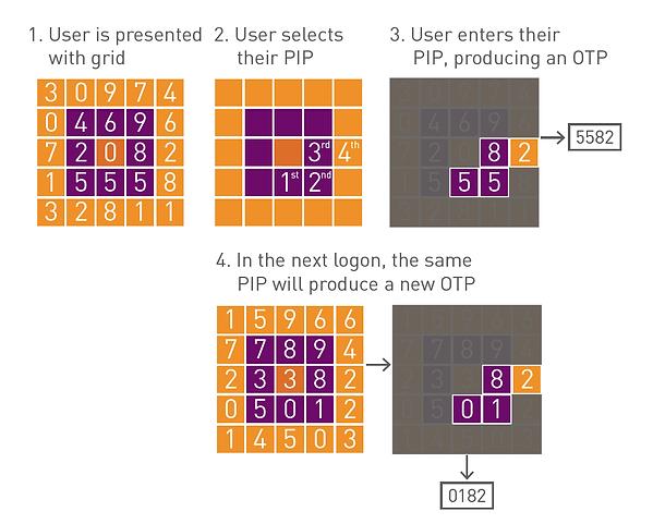gridsure-diagram_0.png