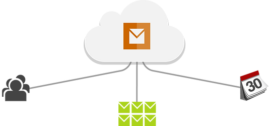 product-hero-cloudmail.png